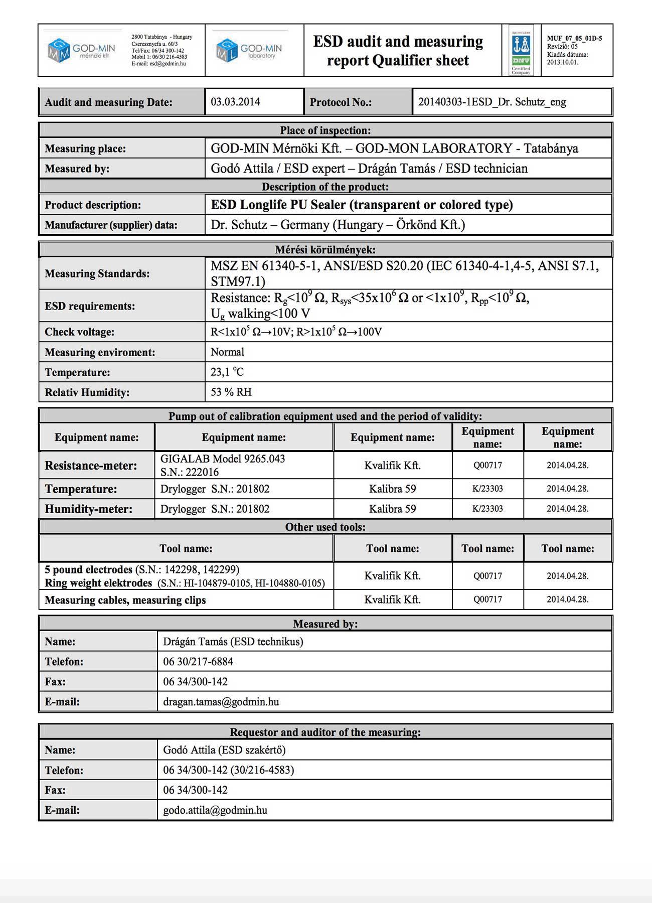Measurement report for ESD Transparent/Color PU System